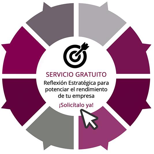 Servicio Gratuito Desarrollo de Negocio