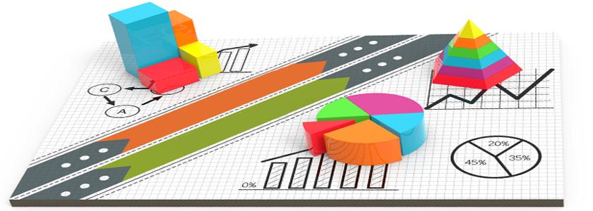 analisis de rentabilidad