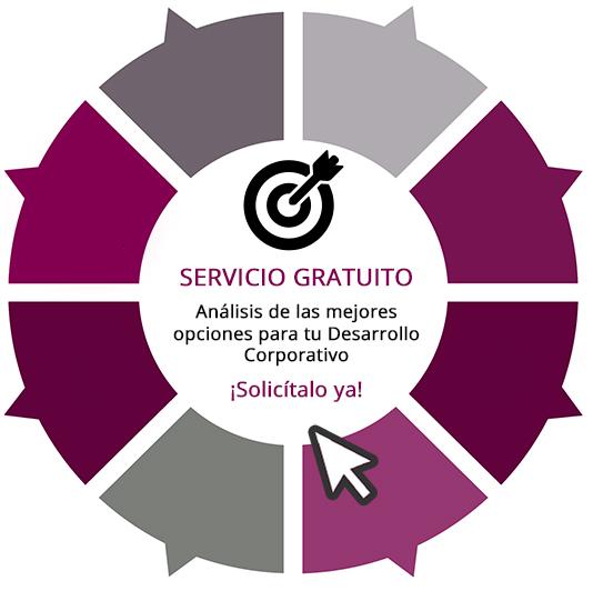 Servicio Gratuita CF