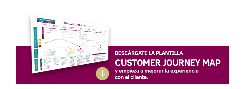Descárgate la Plantilla Customer Journey Map