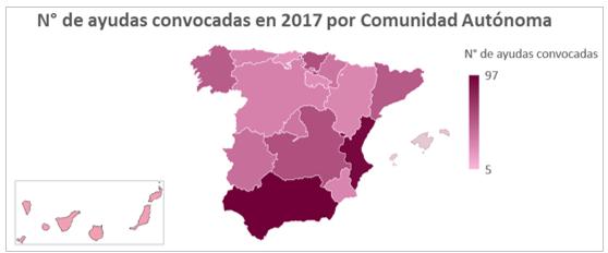 Dotación total de las ayudas convocadas en 2017 por comunidad autónoma