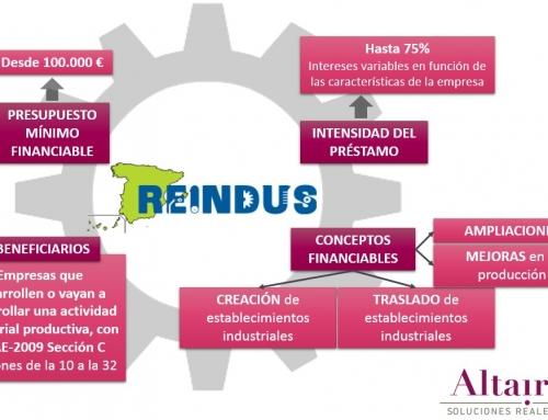 Reindustrialización y Fomento de la Competitividad Industrial – REINDUS