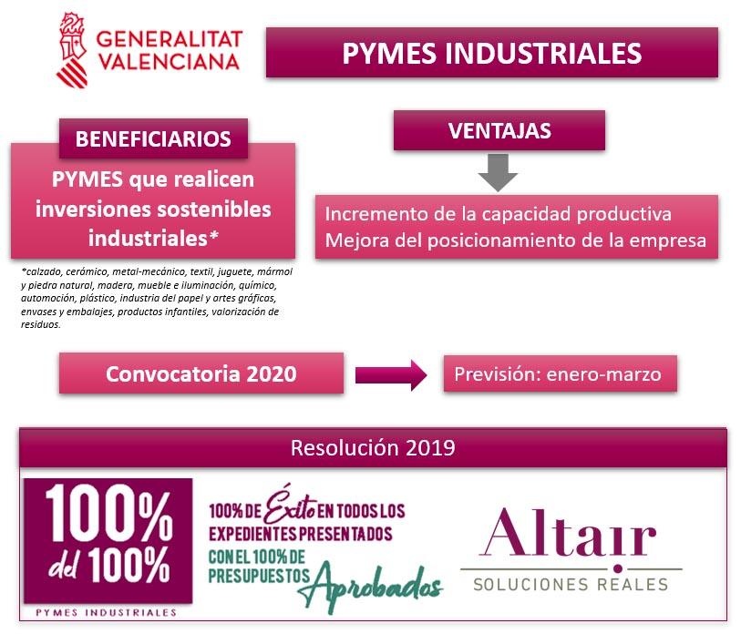 pymes-industriales